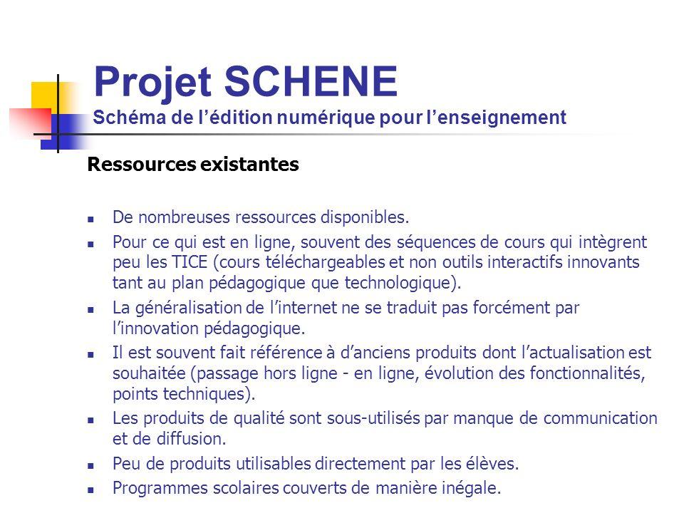 Projet SCHENE Schéma de lédition numérique pour lenseignement Ressources existantes De nombreuses ressources disponibles. Pour ce qui est en ligne, so