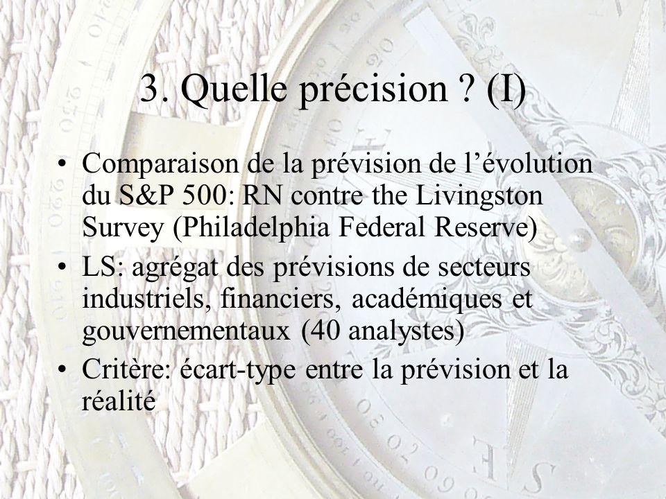 3. Quelle précision ? (I) Comparaison de la prévision de lévolution du S&P 500: RN contre the Livingston Survey (Philadelphia Federal Reserve) LS: agr