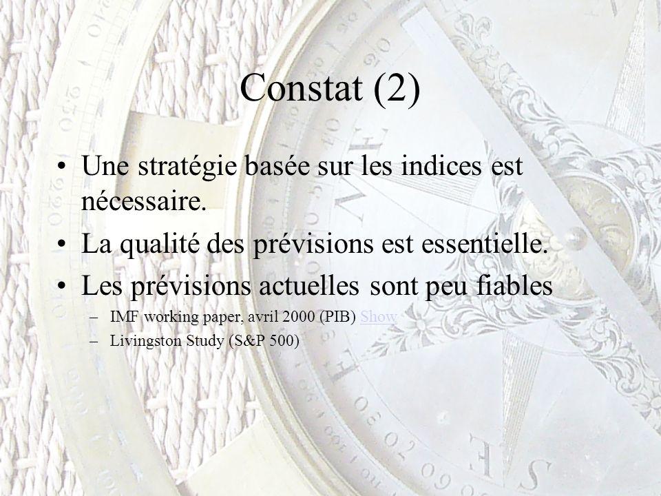 Constat (2) Une stratégie basée sur les indices est nécessaire. La qualité des prévisions est essentielle. Les prévisions actuelles sont peu fiables w
