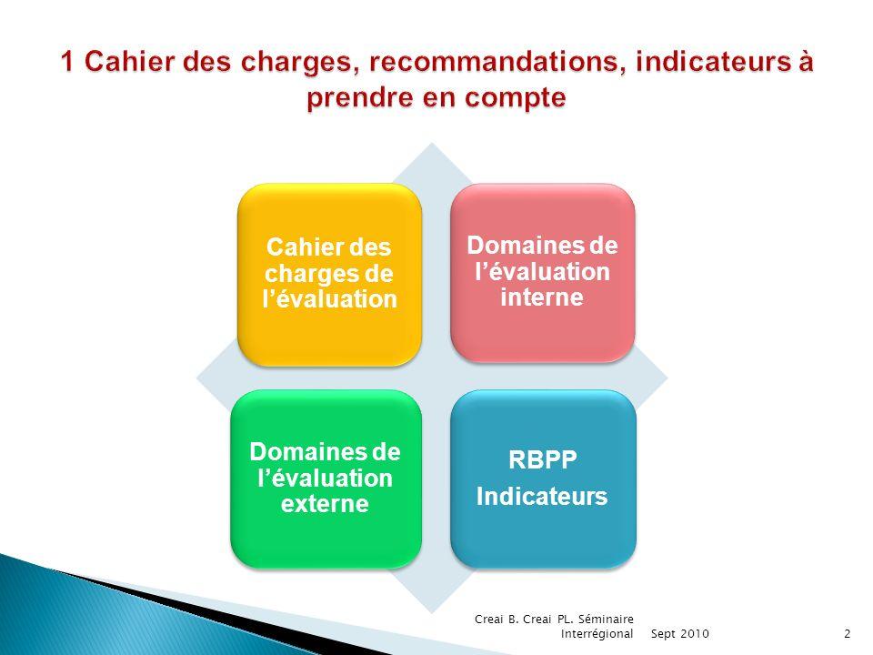 Cahier des charges de lévaluation Domaines de lévaluation externe Domaines de lévaluation interne RBPP Indicateurs RBPP Indicateurs 2 Creai B.