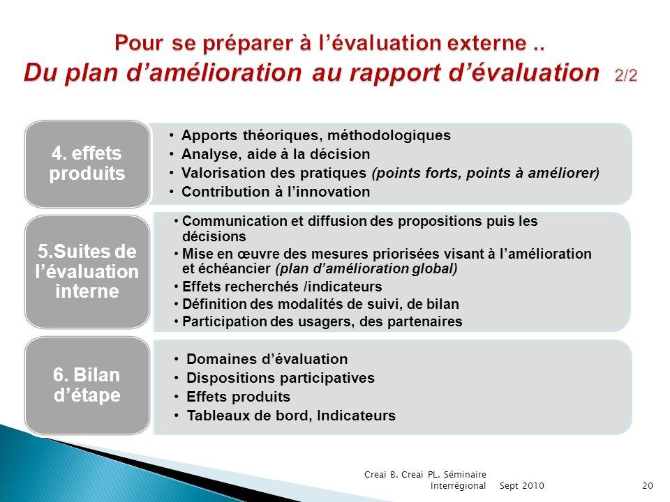 Apports théoriques, méthodologiques Analyse, aide à la décision Valorisation des pratiques (points forts, points à améliorer) Contribution à linnovation 4.