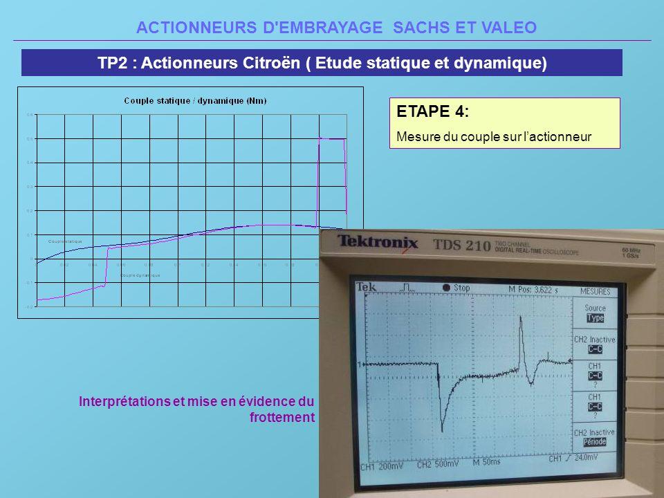 ACTIONNEURS D'EMBRAYAGE SACHS ET VALEO TP2 : Actionneurs Citroën ( Etude statique et dynamique) ETAPE 4: Mesure du couple sur lactionneur Interprétati