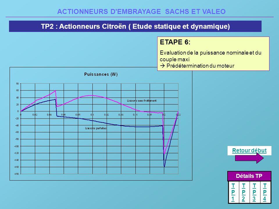 ACTIONNEURS D'EMBRAYAGE SACHS ET VALEO TP2 : Actionneurs Citroën ( Etude statique et dynamique) Retour début Détails TP TP1TP1 TP2TP2 TP3TP3 TP4TP4 ET