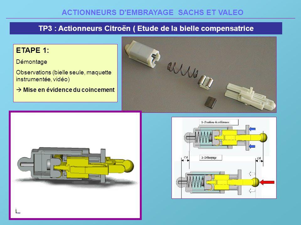 ACTIONNEURS D'EMBRAYAGE SACHS ET VALEO TP3 : Actionneurs Citroën ( Etude de la bielle compensatrice ETAPE 1: Démontage Observations (bielle seule, maq