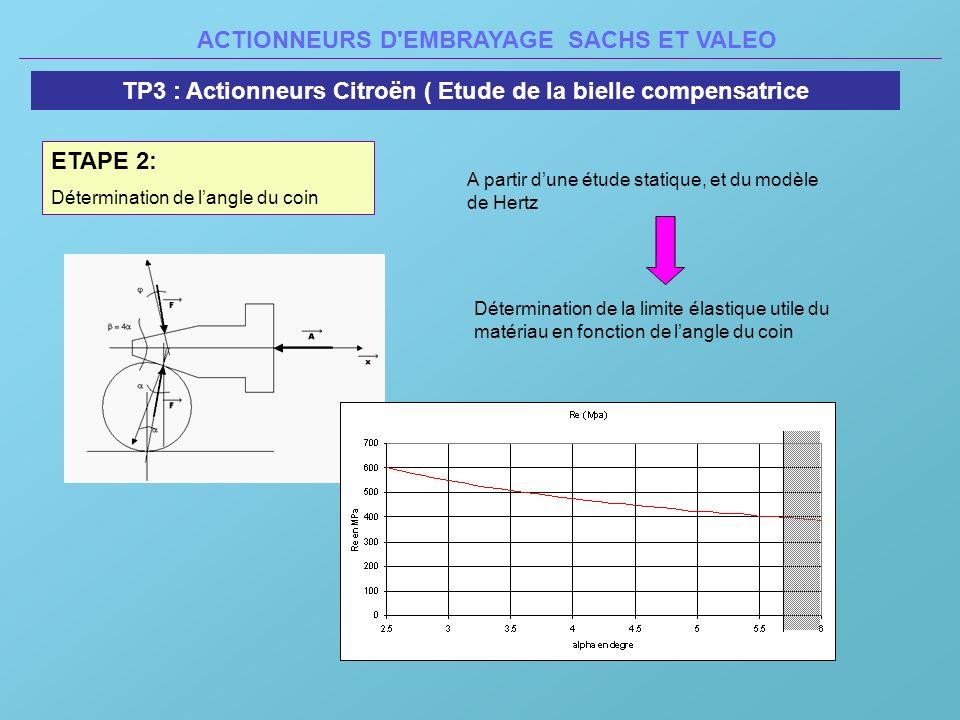 ACTIONNEURS D'EMBRAYAGE SACHS ET VALEO TP3 : Actionneurs Citroën ( Etude de la bielle compensatrice ETAPE 2: Détermination de langle du coin A partir