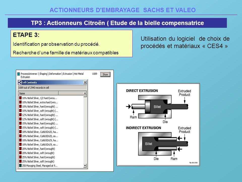 ACTIONNEURS D'EMBRAYAGE SACHS ET VALEO TP3 : Actionneurs Citroën ( Etude de la bielle compensatrice Utilisation du logiciel de choix de procédés et ma