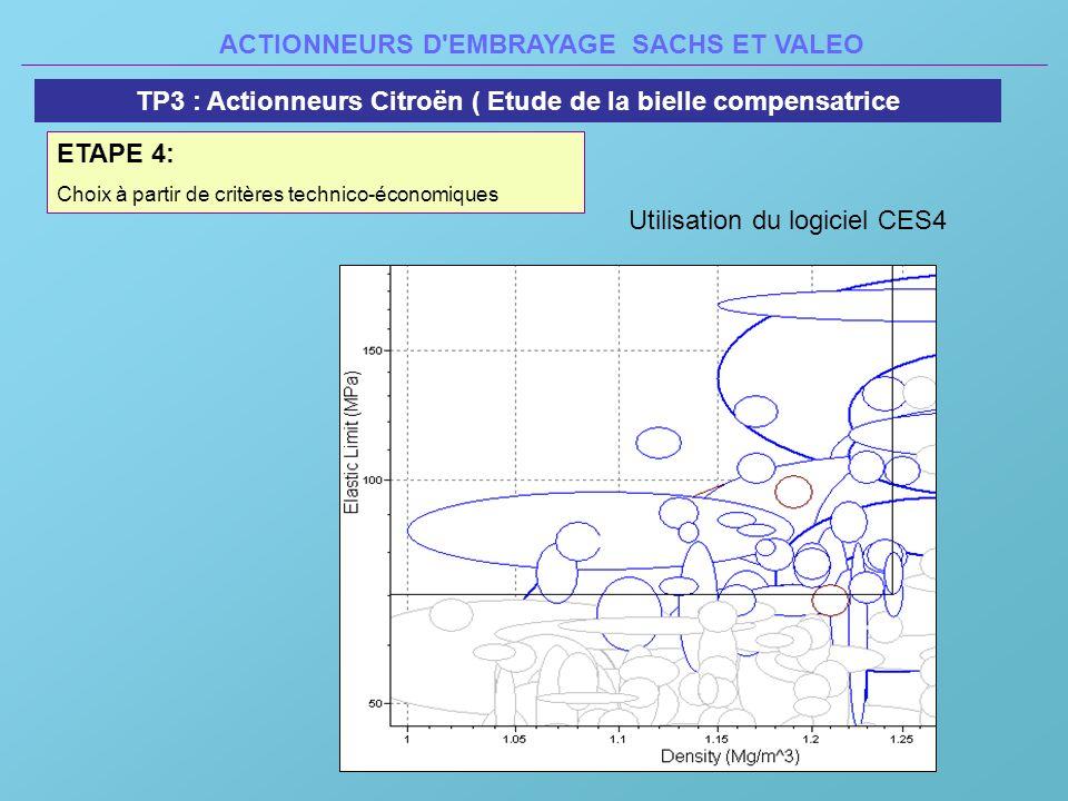 ACTIONNEURS D'EMBRAYAGE SACHS ET VALEO TP3 : Actionneurs Citroën ( Etude de la bielle compensatrice Utilisation du logiciel CES4 ETAPE 4: Choix à part