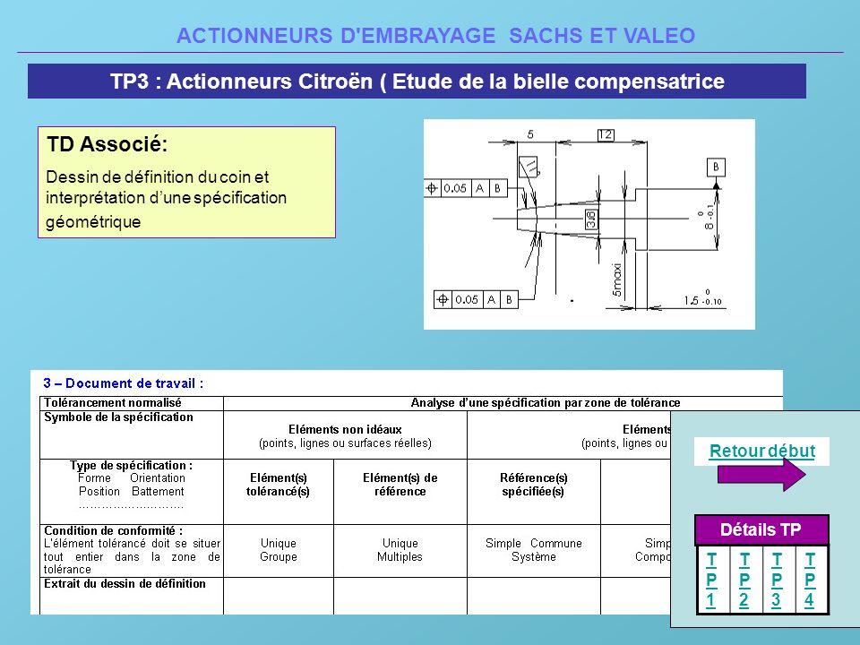 ACTIONNEURS D'EMBRAYAGE SACHS ET VALEO TP3 : Actionneurs Citroën ( Etude de la bielle compensatrice TD Associé: Dessin de définition du coin et interp