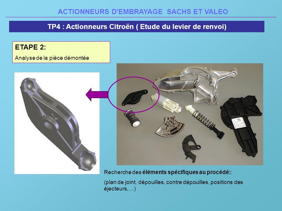 ACTIONNEURS D'EMBRAYAGE SACHS ET VALEO TP4 : Actionneurs Citroën ( Etude du levier de renvoi) ETAPE 2: Analyse de la pièce démontée Recherche des élém