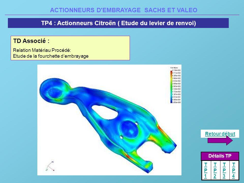 ACTIONNEURS D'EMBRAYAGE SACHS ET VALEO TP4 : Actionneurs Citroën ( Etude du levier de renvoi) TD Associé : Relation Matériau Procédé: Etude de la four