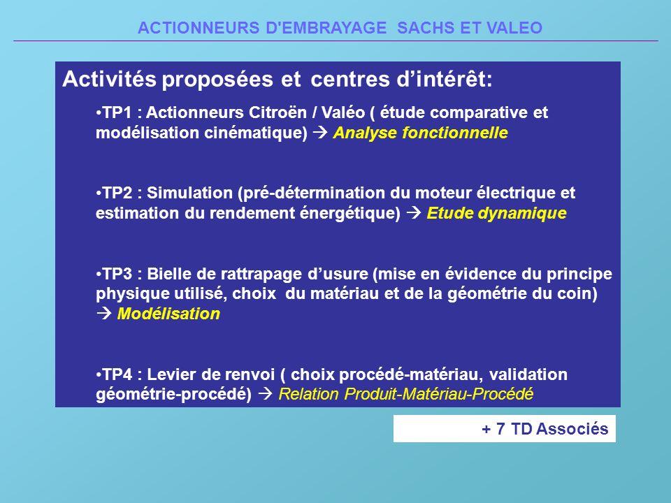 ACTIONNEURS D'EMBRAYAGE SACHS ET VALEO Activités proposées et centres dintérêt: TP1 : Actionneurs Citroën / Valéo ( étude comparative et modélisation