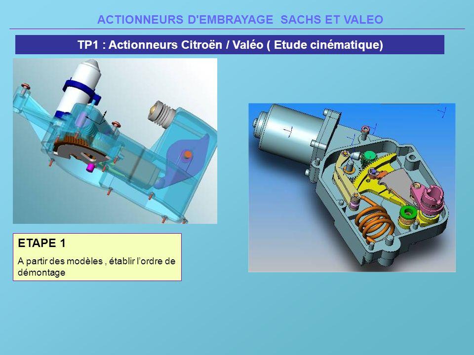 ACTIONNEURS D'EMBRAYAGE SACHS ET VALEO TP1 : Actionneurs Citroën / Valéo ( Etude cinématique) ETAPE 1 A partir des modèles, établir lordre de démontag