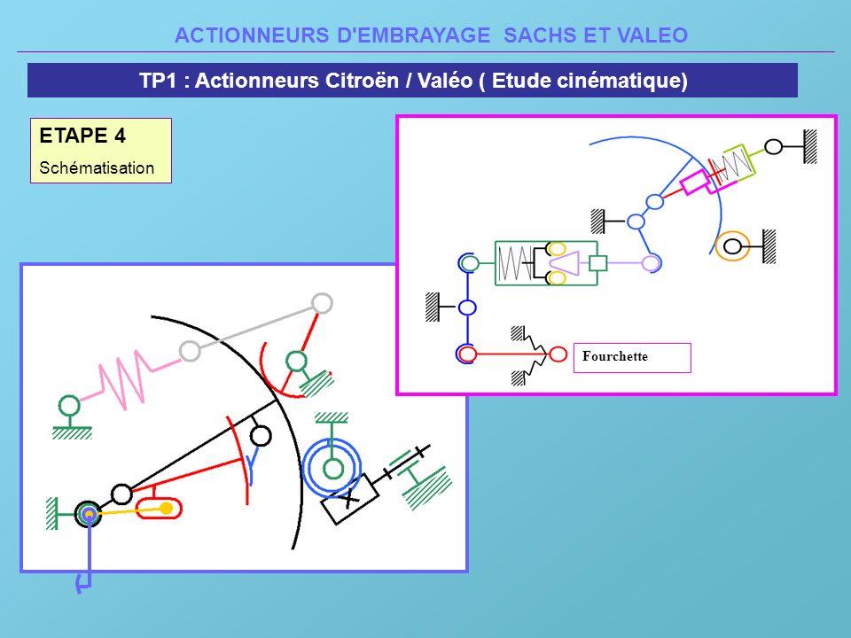 ACTIONNEURS D'EMBRAYAGE SACHS ET VALEO TP1 : Actionneurs Citroën / Valéo ( Etude cinématique) ETAPE 4 Schématisation Fourchette