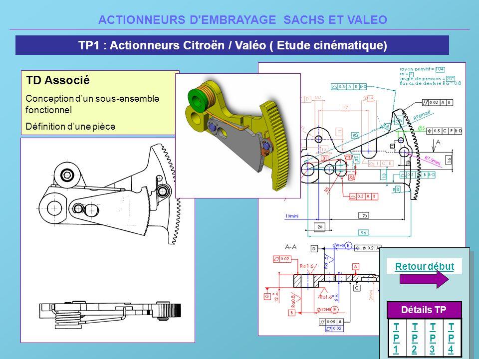 ACTIONNEURS D'EMBRAYAGE SACHS ET VALEO TP1 : Actionneurs Citroën / Valéo ( Etude cinématique) TD Associé Conception dun sous-ensemble fonctionnel Défi