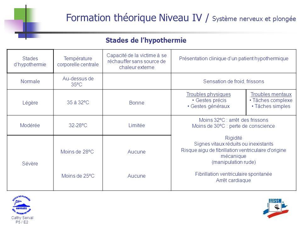 Cathy Serval P5 / E2 Formation théorique Niveau IV / Système nerveux et plongée Stades dhypothermie Température corporelle centrale Capacité de la vic
