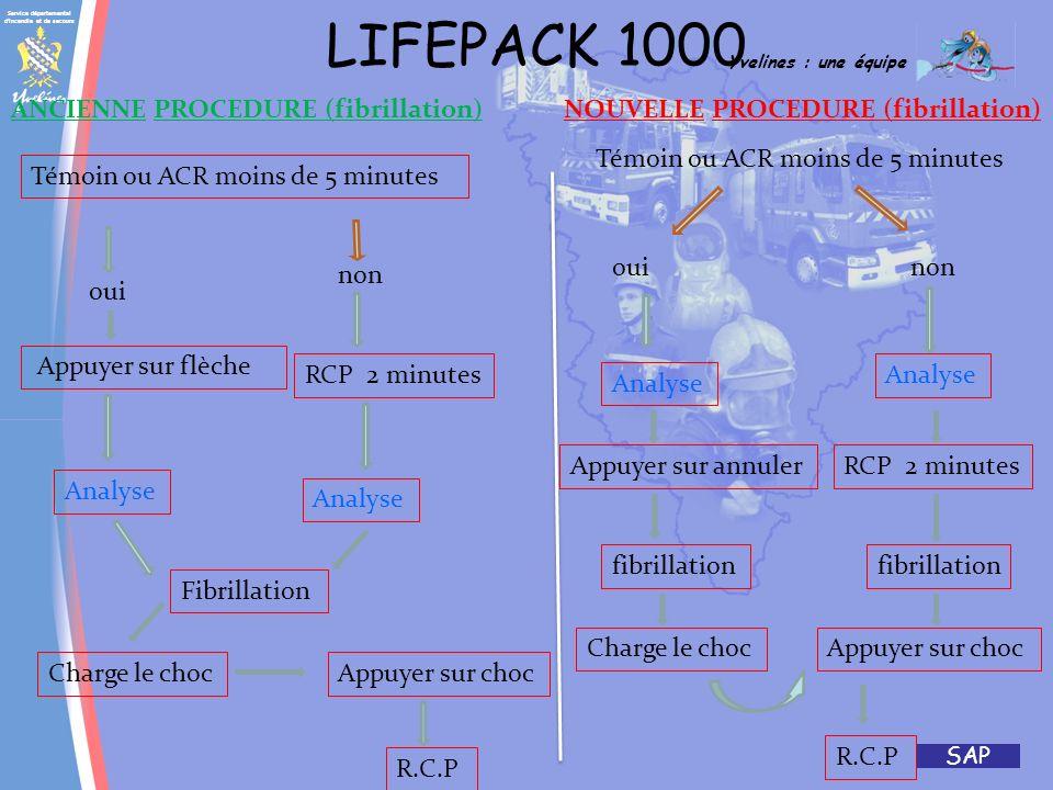 Service départemental d'incendie et de secours Yvelines : une équipe SAP LIFEPACK 1000 (anomalie de fonctionnement ) SI CETTE CLE APPARAIT SUR LECRAN