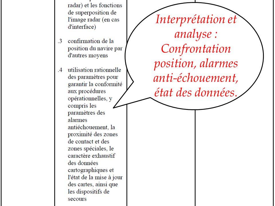 REGLEMENTATION & REFERENCES Convention STCW - Tableaux du Code STCW Interprétation et analyse : Confrontation position, alarmes anti-échouement, état