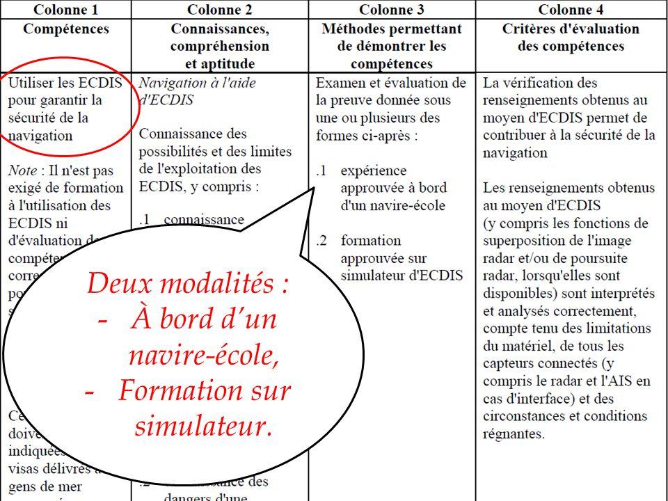 REGLEMENTATION & REFERENCES Convention STCW - Tableaux du Code STCW Deux modalités : - À bord dun navire-école, - Formation sur simulateur.