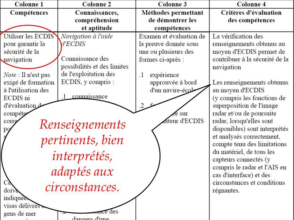REGLEMENTATION & REFERENCES Convention STCW - Tableaux du Code STCW Renseignements pertinents, bien interprétés, adaptés aux circonstances.