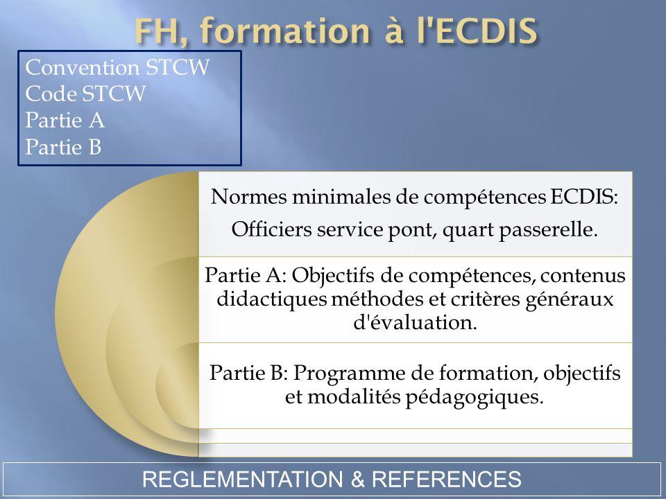 REGLEMENTATION & REFERENCES Convention STCW Code STCW Partie A Partie B Normes minimales de compétences ECDIS: Officiers service pont, quart passerell