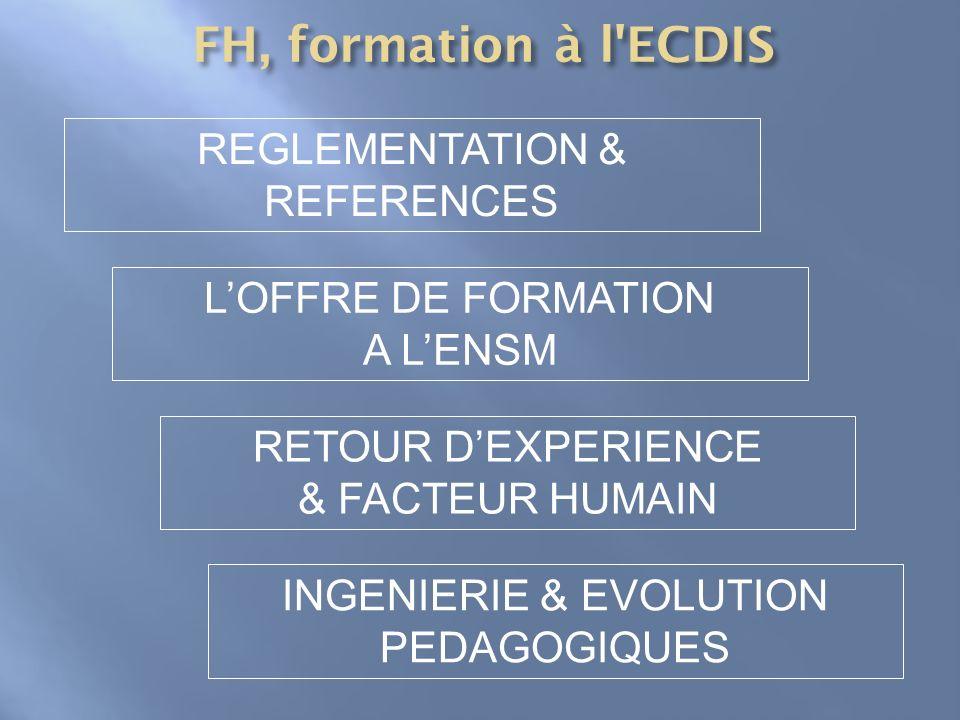 ECDIS REGLEMENTATION & REFERENCES Convention STCW (2010) Cours-type 1.27 (2012) Formation exigée à bord des navires équipés dun ECDIS Arrêté du 27/07/12