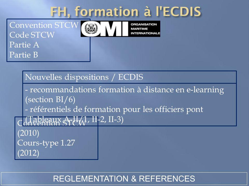 REGLEMENTATION & REFERENCES Convention STCW - Tableaux du Code STCW