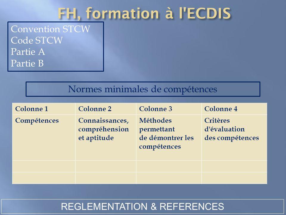 REGLEMENTATION & REFERENCES Convention STCW Code STCW Partie A Partie B Colonne 1Colonne 2Colonne 3Colonne 4 CompétencesConnaissances, compréhension e