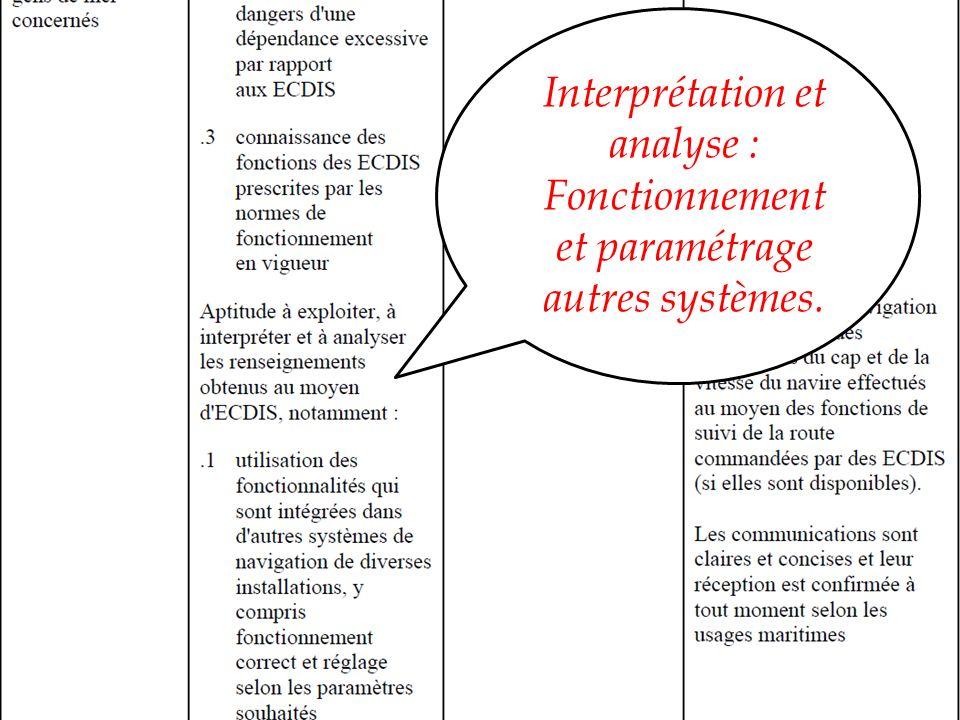 REGLEMENTATION & REFERENCES Convention STCW - Tableaux du Code STCW Interprétation et analyse : Position, cartes, route, pistes, overlay.