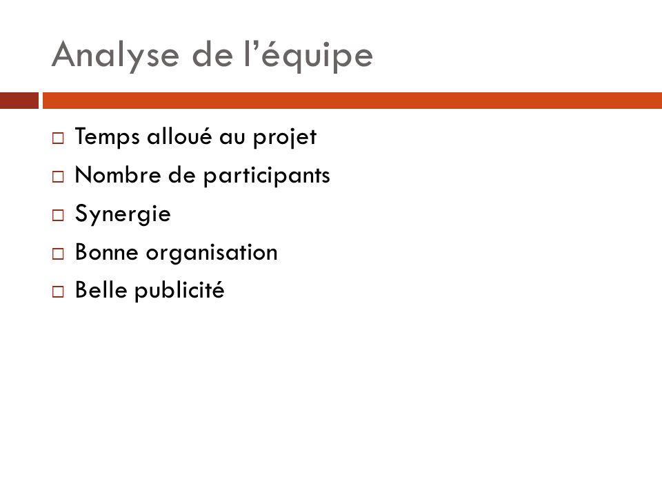 Analyse de léquipe Temps alloué au projet Nombre de participants Synergie Bonne organisation Belle publicité