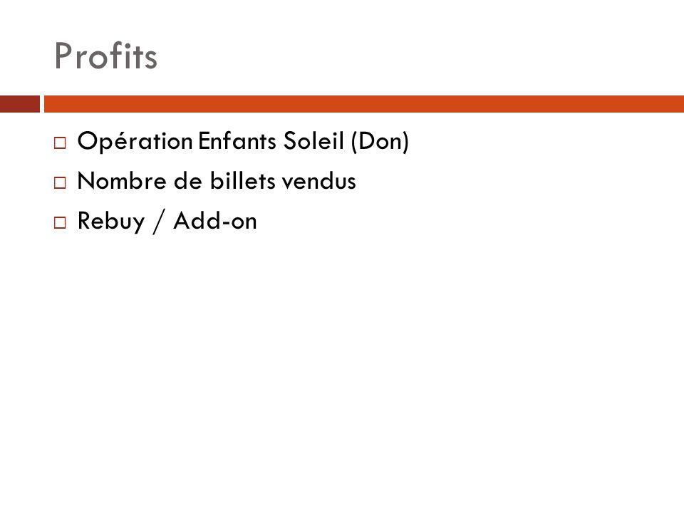 Profits Opération Enfants Soleil (Don) Nombre de billets vendus Rebuy / Add-on