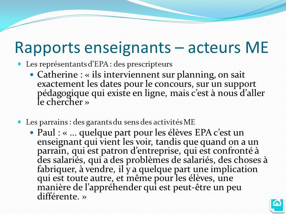 Rapports enseignants – acteurs ME Les représentants dEPA : des prescripteurs Catherine : « ils interviennent sur planning, on sait exactement les date