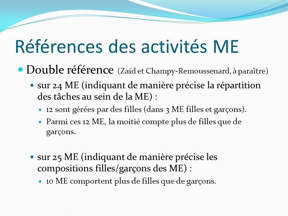 Références des activités ME Double référence (Zaid et Champy-Remoussenard, à paraître) sur 24 ME (indiquant de manière précise la répartition des tâch