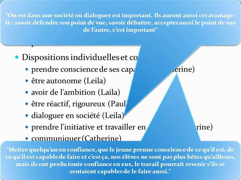Dispositions formées par les ME Dispositions individuelles et collectives prendre conscience de ses capacités (Catherine) être autonome (Leila) avoir