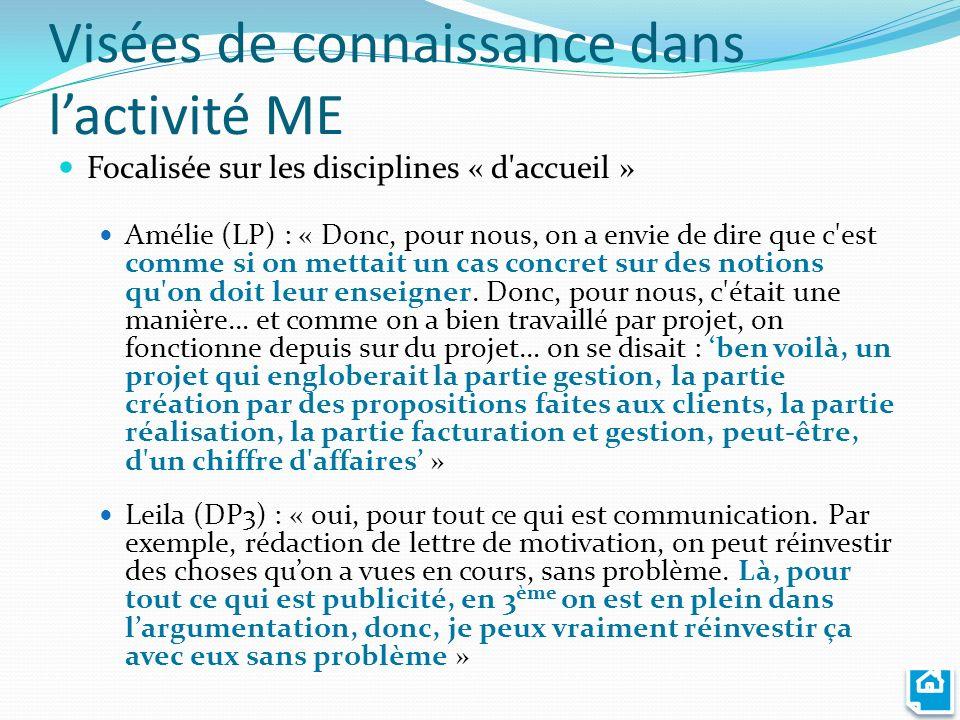 Visées de connaissance dans lactivité ME Focalisée sur les disciplines « d'accueil » Amélie (LP) : « Donc, pour nous, on a envie de dire que c'est com