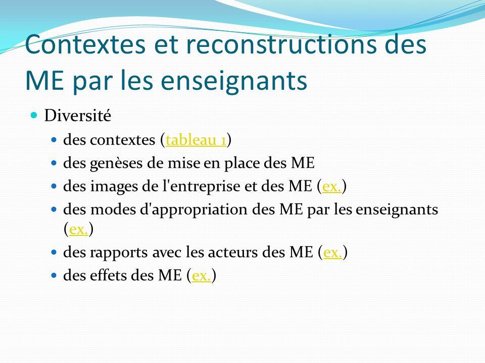 Contextes et reconstructions des ME par les enseignants Diversité des contextes (tableau 1)tableau 1 des genèses de mise en place des ME des images de