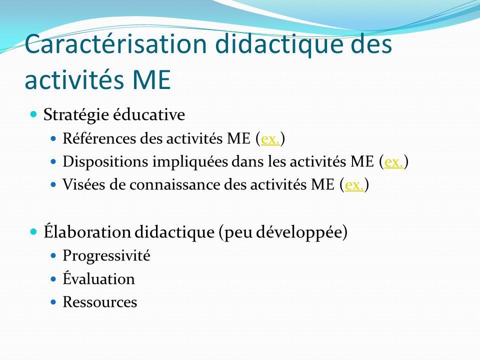 Caractérisation didactique des activités ME Stratégie éducative Références des activités ME (ex.)ex. Dispositions impliquées dans les activités ME (ex