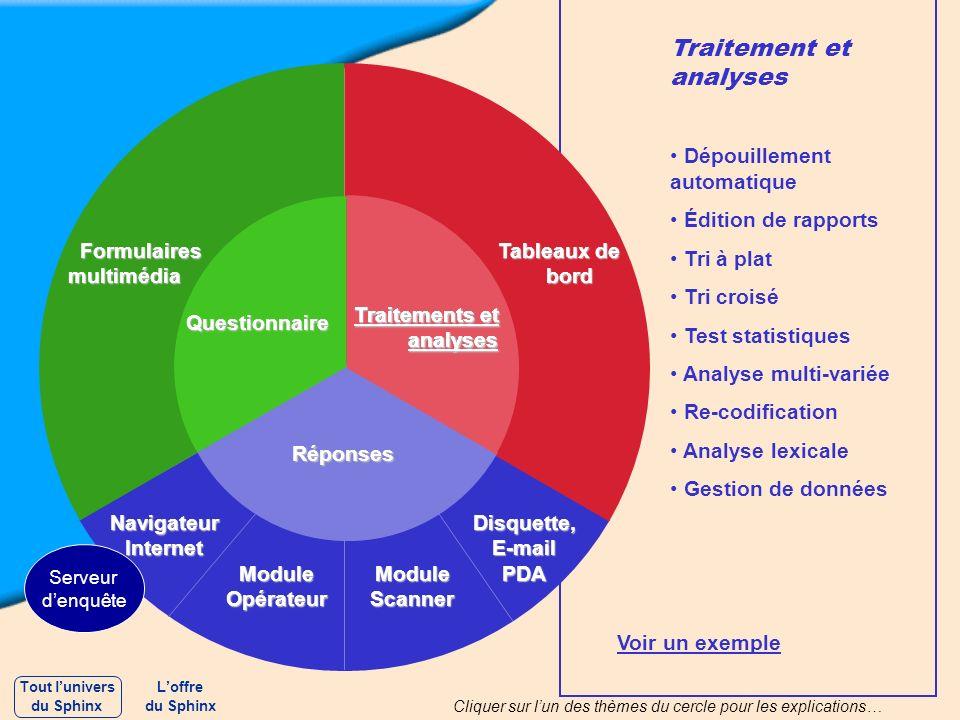Traitement et analyses Dépouillement automatique Édition de rapports Tri à plat Tri croisé Test statistiques Analyse multi-variée Re-codification Anal