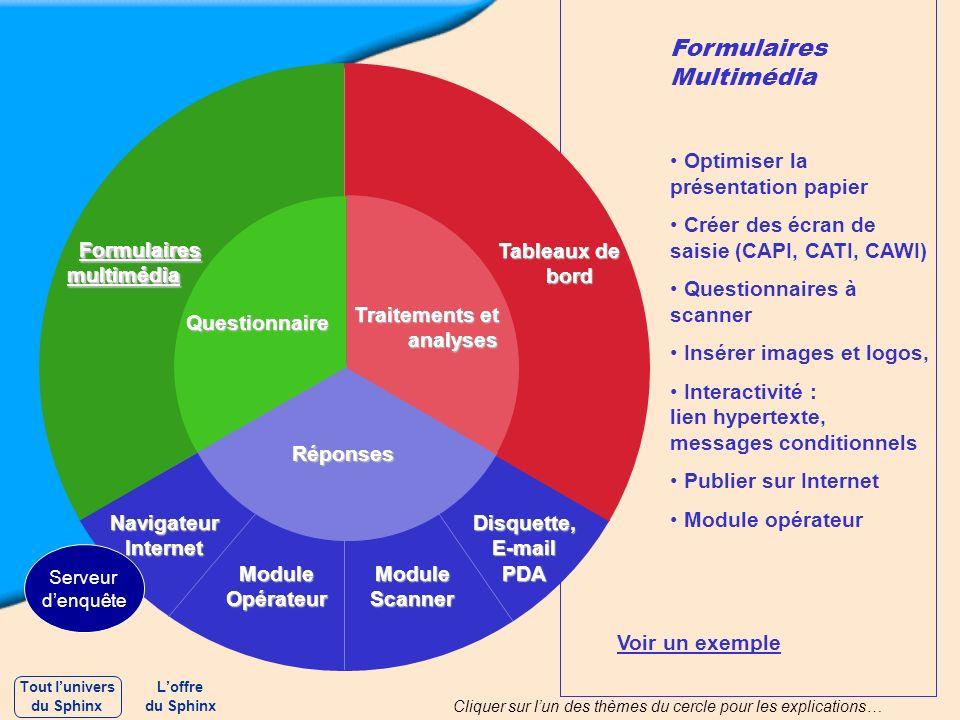 Formulaires Multimédia Optimiser la présentation papier Créer des écran de saisie (CAPI, CATI, CAWI) Questionnaires à scanner Insérer images et logos,