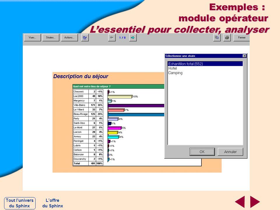 Exemples : module opérateur Lessentiel pour collecter, analyser Loffre du Sphinx Tout lunivers du Sphinx