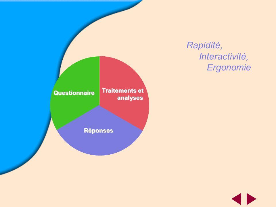 Questionnaire Réponses Traitements et Traitements et analyses analyses Rapidité, Interactivité, Ergonomie