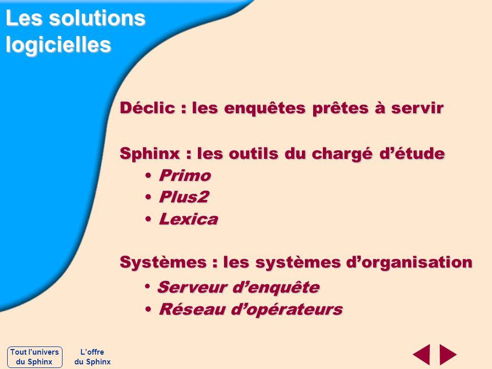 Déclic : les enquêtes prêtes à servir Sphinx : les outils du chargé détude Primo Primo Plus2 Plus2 Lexica Lexica Systèmes : les systèmes dorganisation