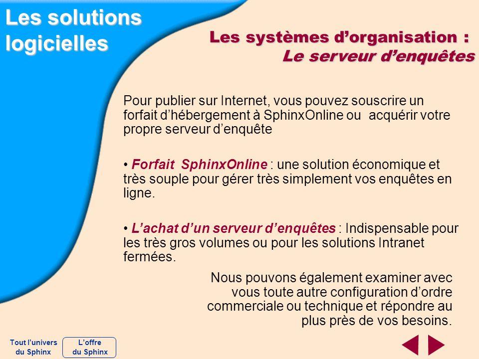Loffre du Sphinx Tout lunivers du Sphinx Les systèmes dorganisation : Le serveur denquêtes Pour publier sur Internet, vous pouvez souscrire un forfait