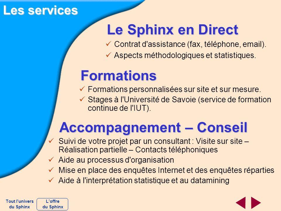 Le Sphinx en Direct Le Sphinx en Direct Contrat d'assistance (fax, téléphone, email). Aspects méthodologiques et statistiques. Formations Formations F