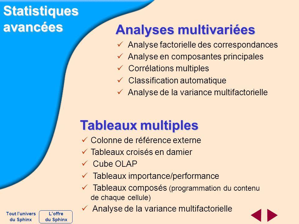 Statistiques avancées Analyses multivariées Analyse factorielle des correspondances Analyse en composantes principales Corrélations multiples Classifi