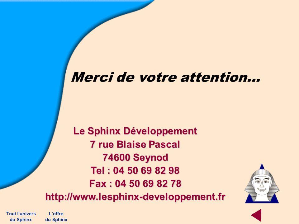 Merci de votre attention… Le Sphinx Développement 7 rue Blaise Pascal 74600 Seynod Tel : 04 50 69 82 98 Fax : 04 50 69 82 78 http://www.lesphinx-devel