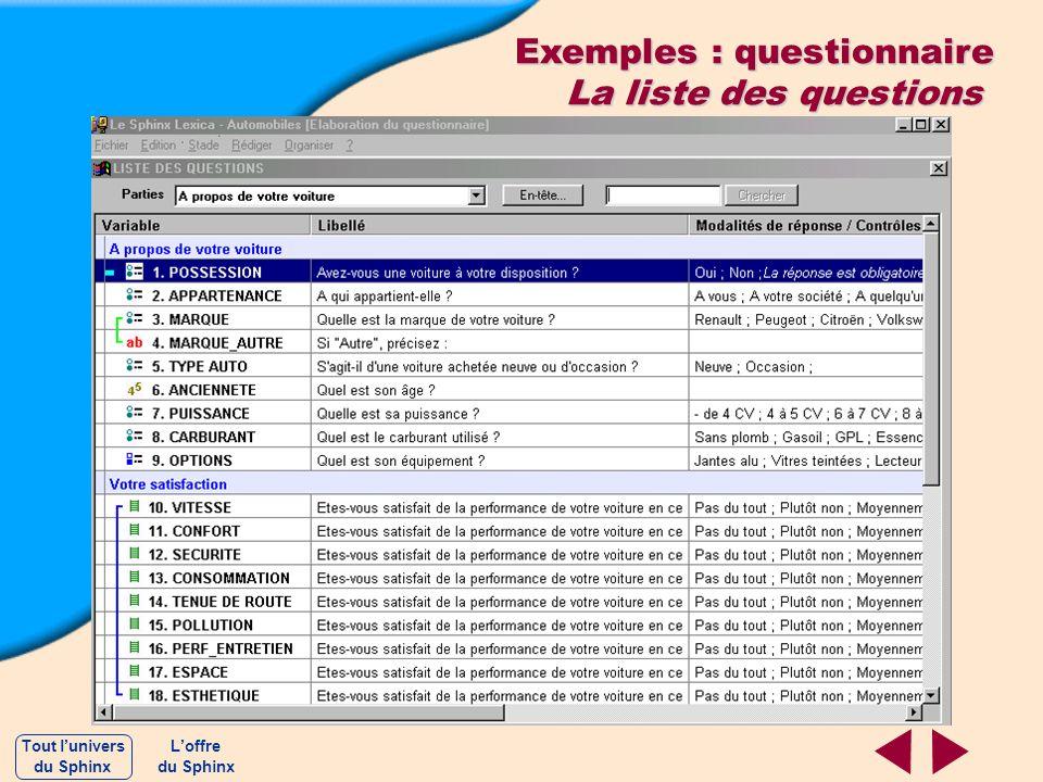 Exemples : questionnaire La liste des questions Loffre du Sphinx Tout lunivers du Sphinx