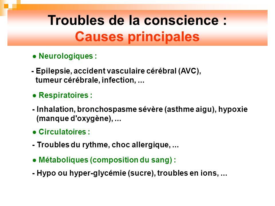 Troubles de la conscience : Causes principales Neurologiques : - Epilepsie, accident vasculaire cérébral (AVC), tumeur cérébrale, infection,...
