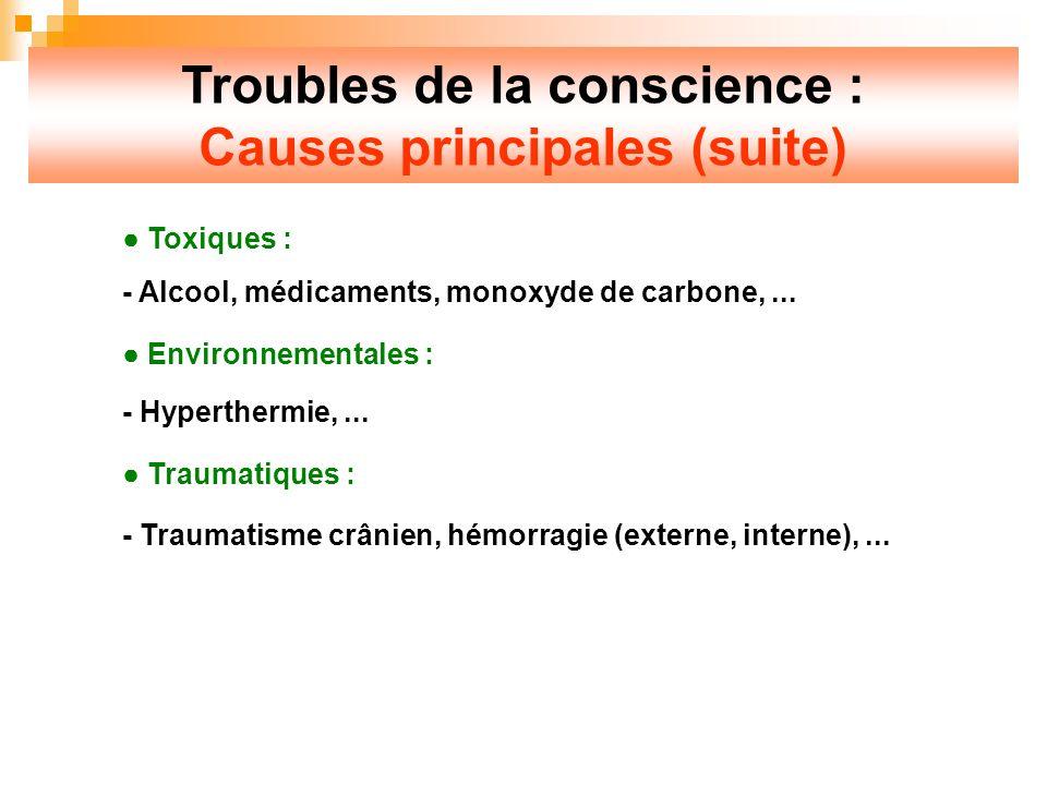 Toxiques : Troubles de la conscience : Causes principales (suite) - Alcool, médicaments, monoxyde de carbone,...