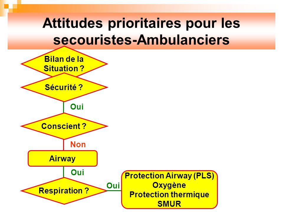 Attitudes prioritaires pour les secouristes-Ambulanciers Bilan de la Situation .