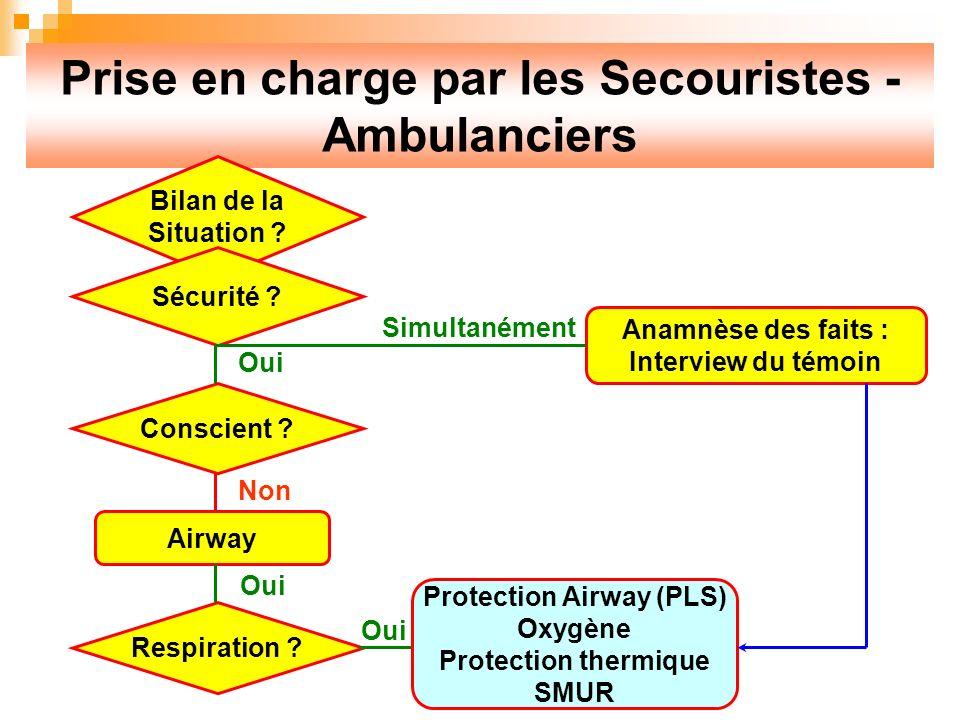 Prise en charge par les Secouristes - Ambulanciers Bilan de la Situation .